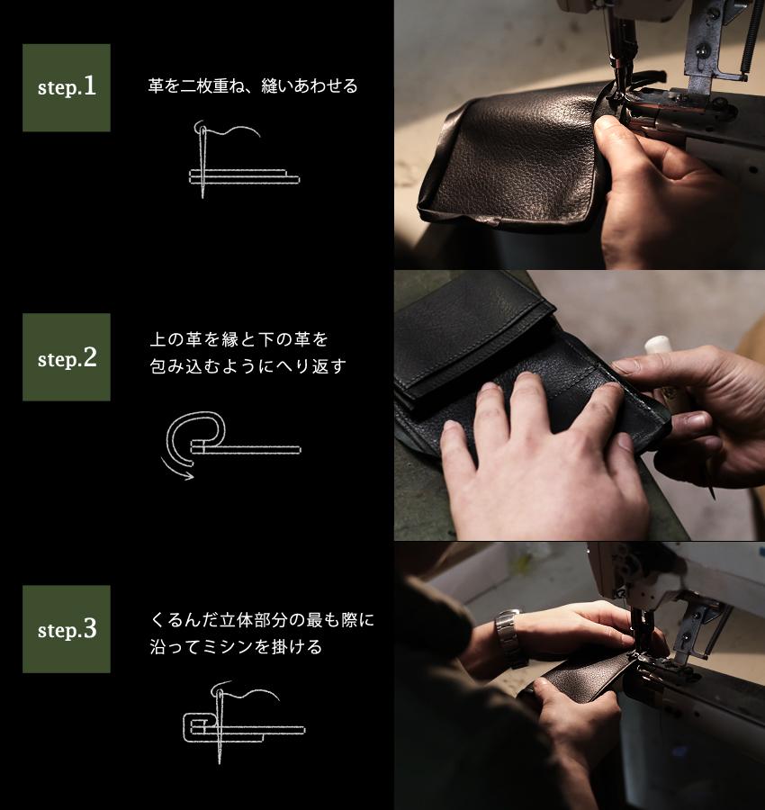 くるみ玉の作り方手順